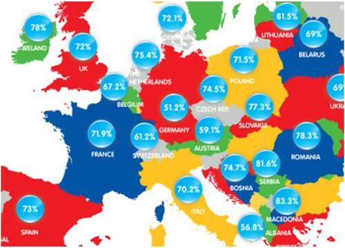 Pourcentage du Budget des annonces publicitaires par Internet captées par Google