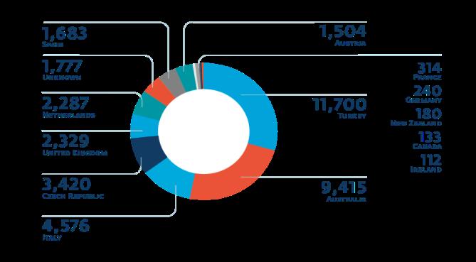 TorrentLocker atteint en 2014 plus de 40 000 systèmes informatiques européens - denis.jacopini@gmail.com - Gmail