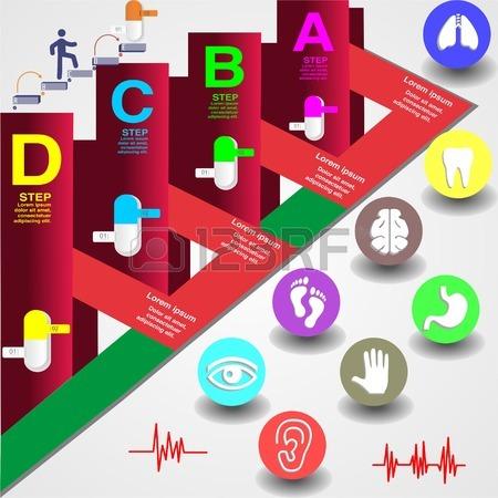 La protection des données médicales web 3.0